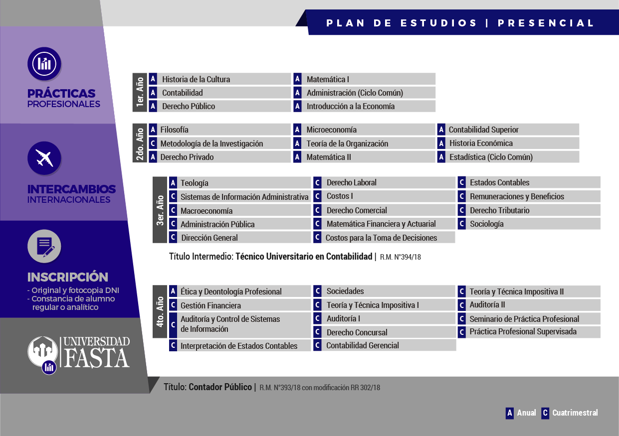 https://www.ufasta.edu.ar/ingreso/files/2018/11/Plan-de-estudio-contador-presencial-web-02-1.png